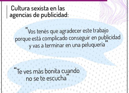 Testimonios Cultura sexista agencias